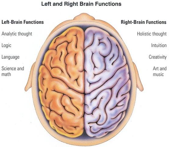 Why I have headaches!